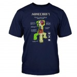 T-shirt Minecraft - Creeper Anatomy - Taille S